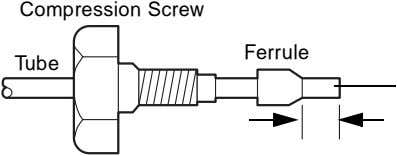 Compression Screw Ferrule Tube