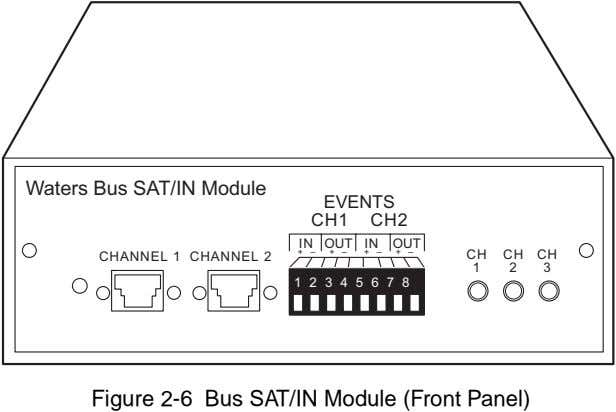 Figure 2-6 Bus SAT/IN Module (Front Panel)
