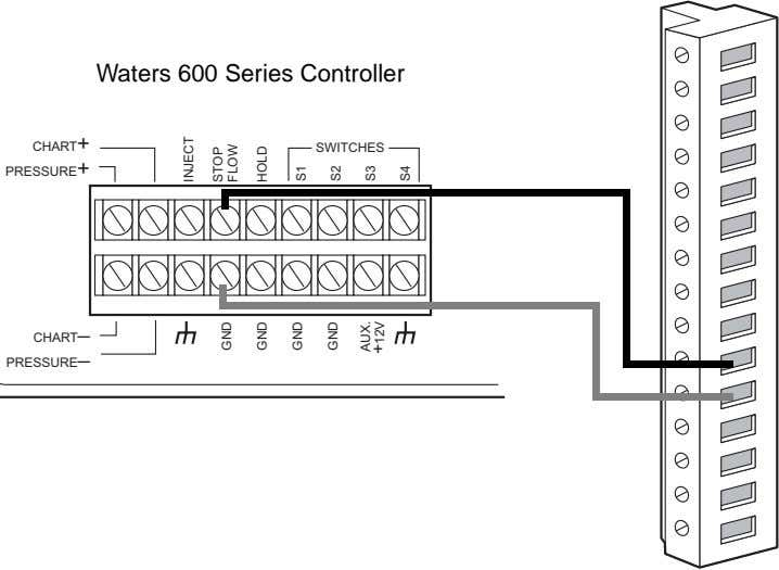 Waters 600 Series Controller
