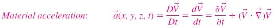 The material derivative D/Dt is composed of a local or unsteady part and a convective