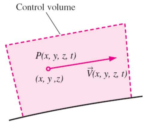 In the Eulerian description, one defines field variables, such as the pressure field and the