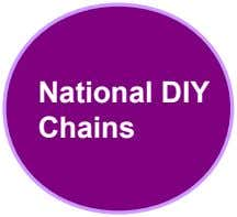 National DIY Chains
