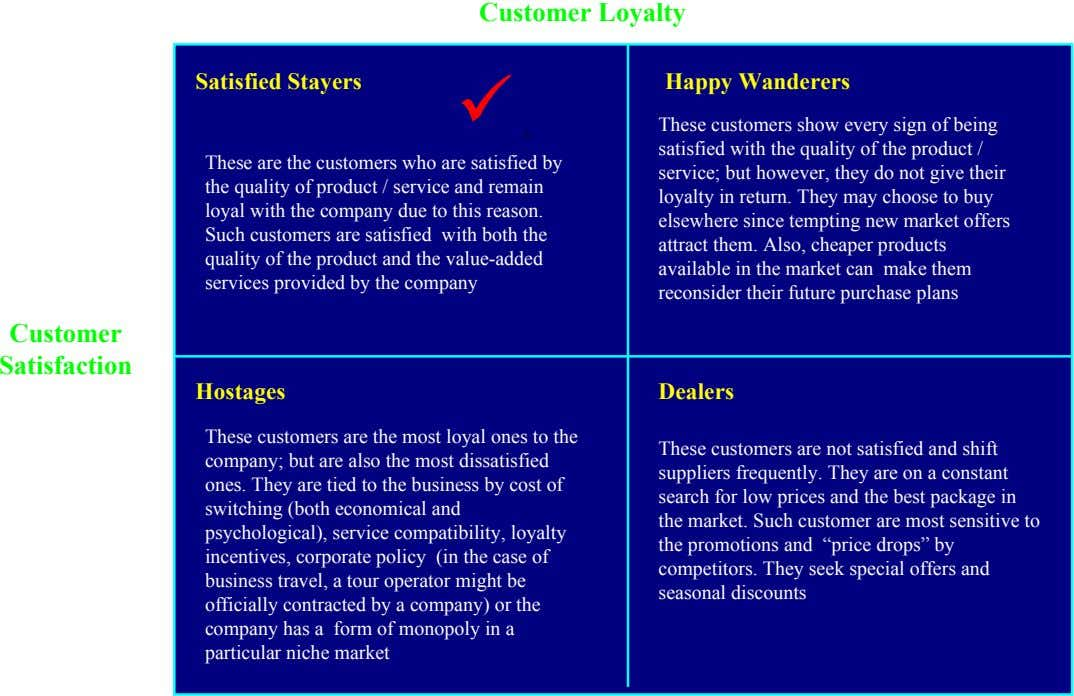 High Customer Loyalty Low Satisfied Stayers Happy Wanderers . High These are the customers who are
