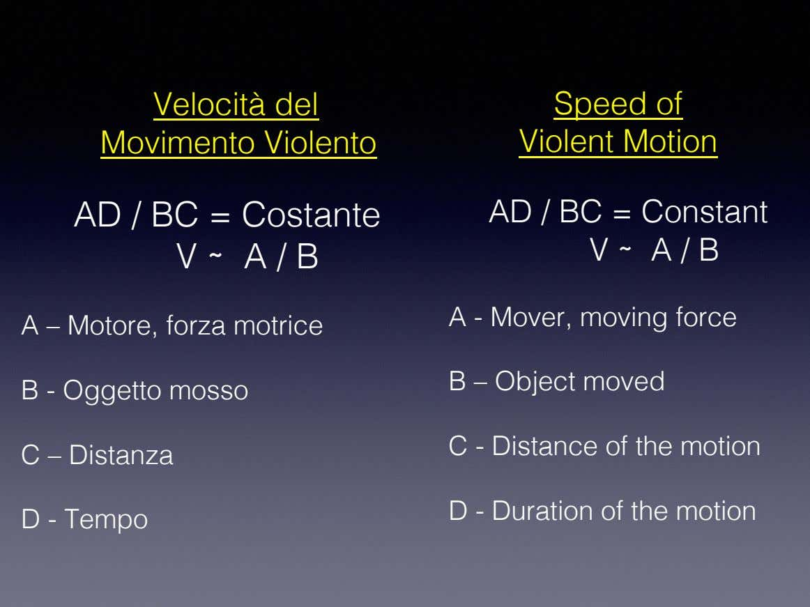 ! ! ! ! Velocità del ! Movimento Violento! Speed of ! Violent Motion !