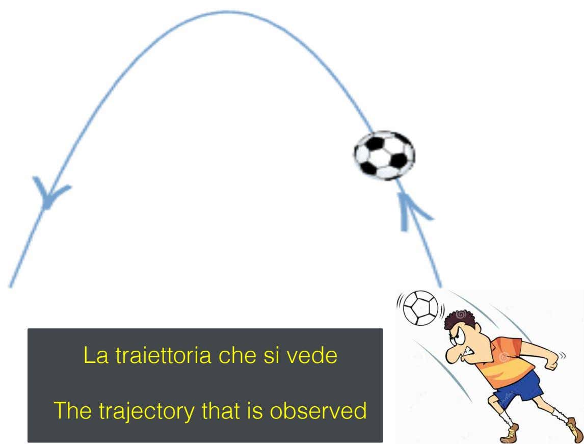 La traiettoria che si vede ! ! The trajectory that is observed !