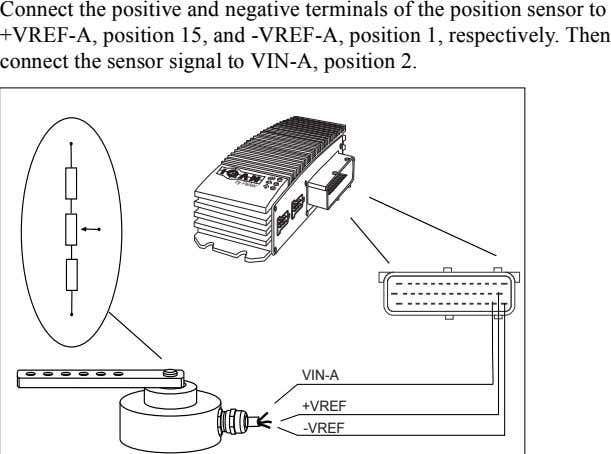 Connect the positive and negative terminals of the position sensor to +VREF-A, position 15, and