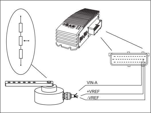 the sensor signal to VIN-A, position 2. VIN-A +VREF -VREF Connecting VREF and sensor signal. N