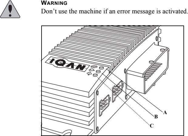 WARNING Don't use the machine if an error message is activated. A B C
