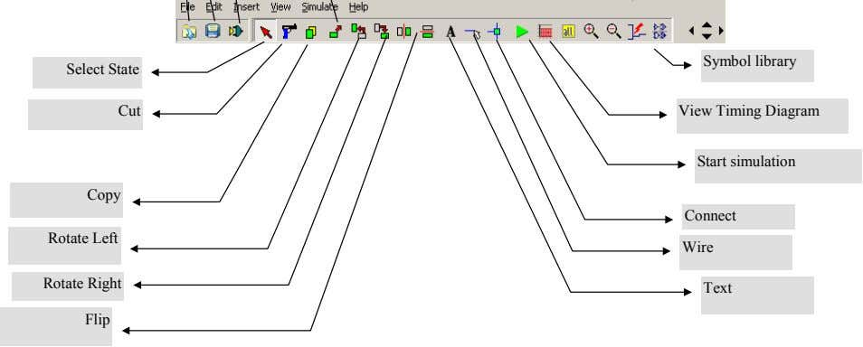 Symbol library Select State Cut View Timing Diagram Start simulation Copy Connect Rotate Left Wire