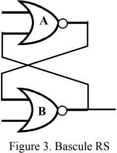A B Figure 3. Bascule RS