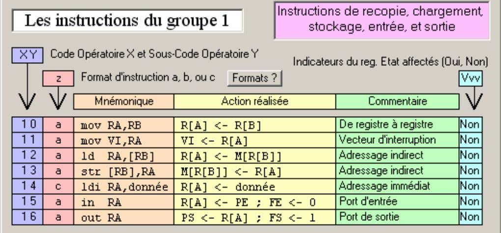 page 37 Instructions du groupe 0 2 è m e année IMACS-MIC Instructions du groupe 1