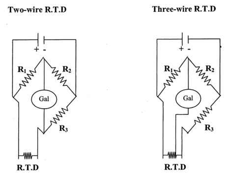third wire is used for compensation of lead wire resistance. 52. Draw a potentiometer temp. Measuring
