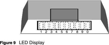 1234 567 89 0 Figure 9 LED Display