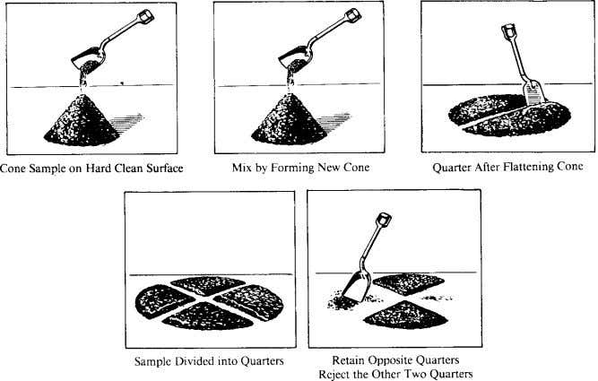 Closed type is preferred. FIG. 2 Sample Splitters (Riffles) FIG. 3 Quartering on a Hard, Clean
