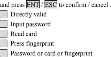 and press ENT / to confirm / cancel . Directly valid Input password Read card