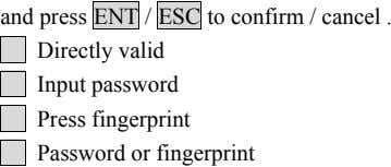 and press ENT / ESC to confirm / cancel . Directly valid Input password Press