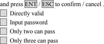 and press ENT / ESC to confirm / cancel . Directly valid Input password Only