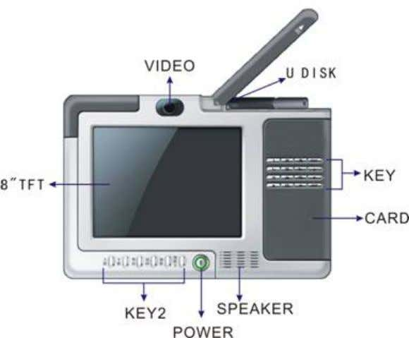 ZKS Group (Shanghai) 2.1.1.2 Fingerprint, T&A and Access Control 2.1.2 the functions of the keyboard shows