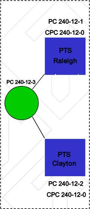 PC 240­12­1 CPC 240­12­0 PTS Raleigh PC 240­12­3 PTS Clayton PC 240­12­2 CPC 240­12­0