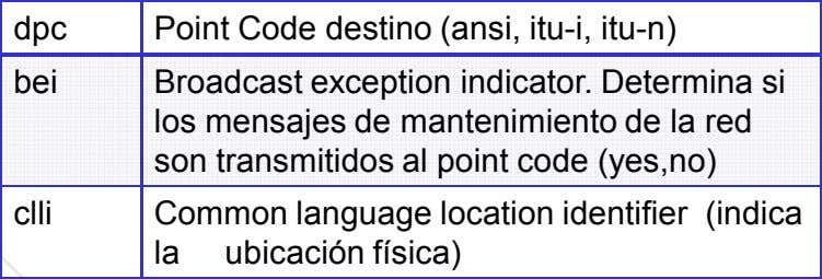 dpc Point C ode destino (ansi, itu­i, itu­n) bei Broadc ast exception indicator. Determina si