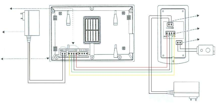 en el diagrama: Sockets para conexión a frente de calle: video, audio, GND, 15VDC Sockets para