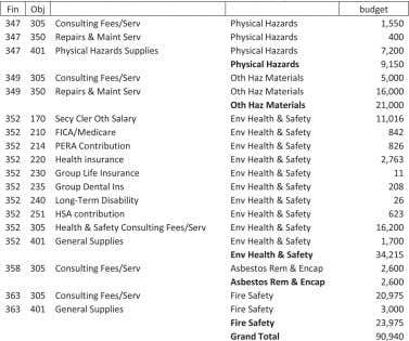 to provide health and safety management assistance. 16. To adjourn the meeting at 8:05 p.m. Mark