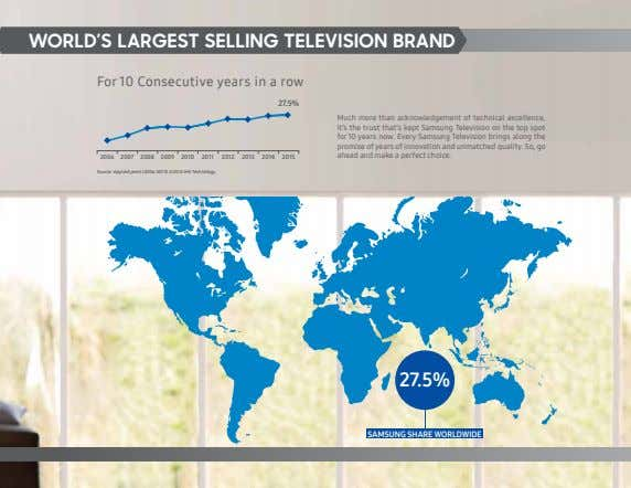 WORLD'S LARGEST SELLING TELEVISION BRAND For 10 Consecutive years in a row 27.5% 2006 2007