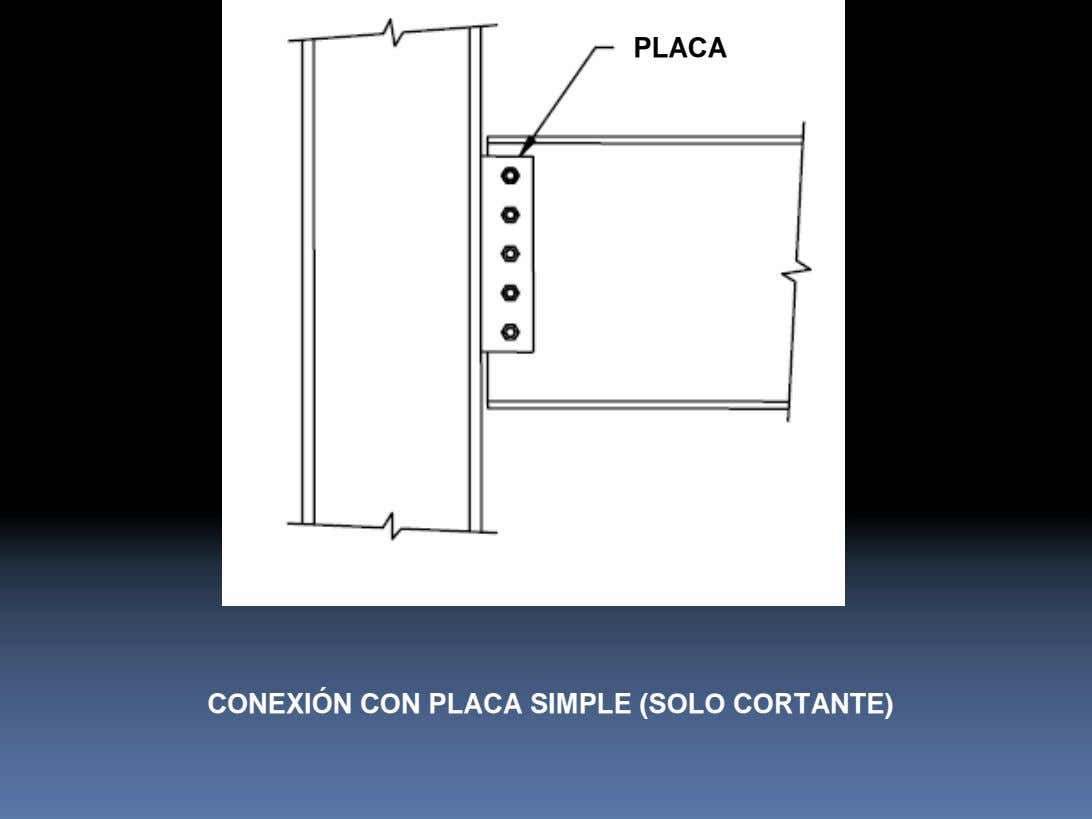 PLACA CONEXIÓN CON PLACA SIMPLE (SOLO CORTANTE)