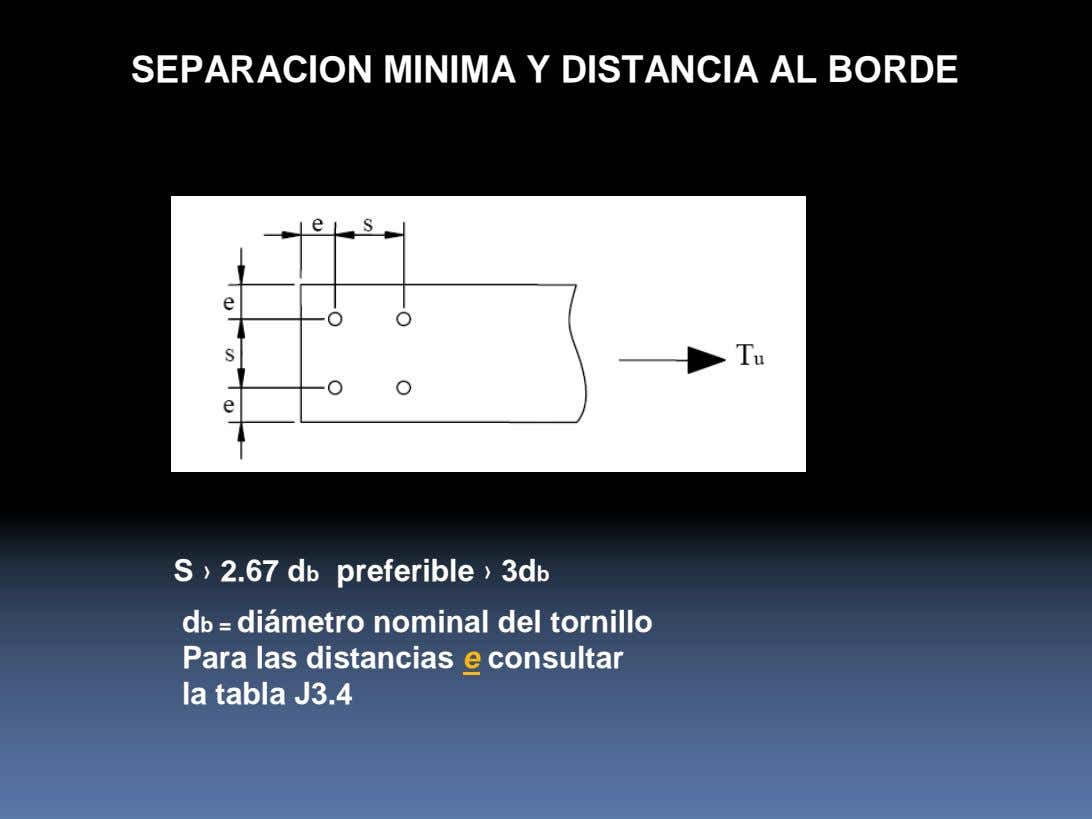 SEPARACION MINIMA Y DISTANCIA AL BORDE db S › 2.67 db preferible › 3db db