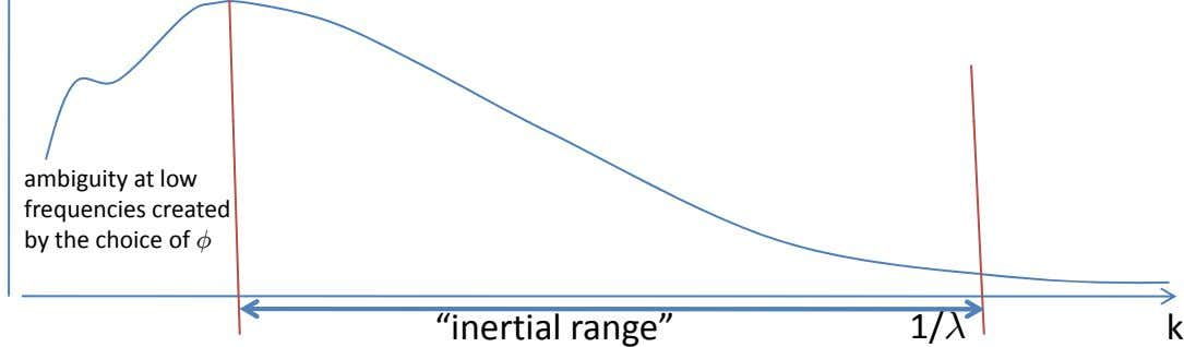 "ambiguity at low frequencies created by the choice of φ ""inertial range"" 1/λ k"