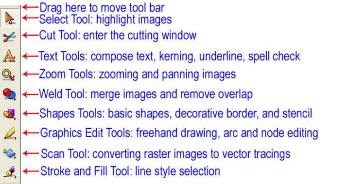 shot with a description of the functions of each tool. • For those tools with a