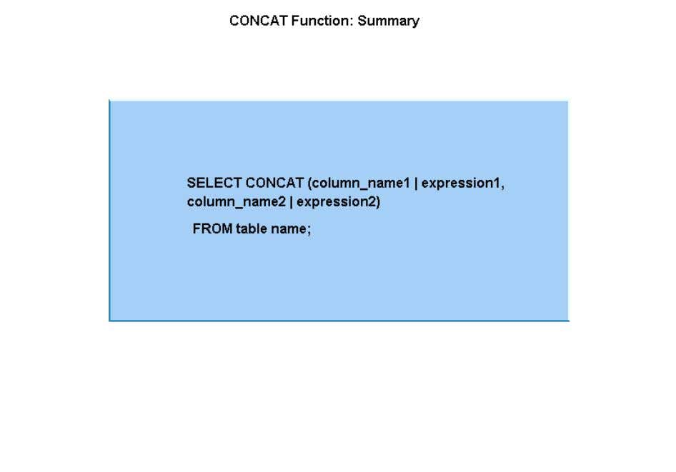 values by using the CONCAT function. You use the CONCAT function to display a more readable