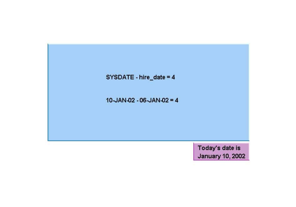 and that an employee's hire date is 06-JAN-02 the expression SYSDATE - HIRE_DATE results in the