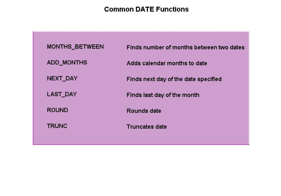 LAST_DAY, ROUND, and TRUNC. These functions operate on DATE datatypes and return date, datetime, or number