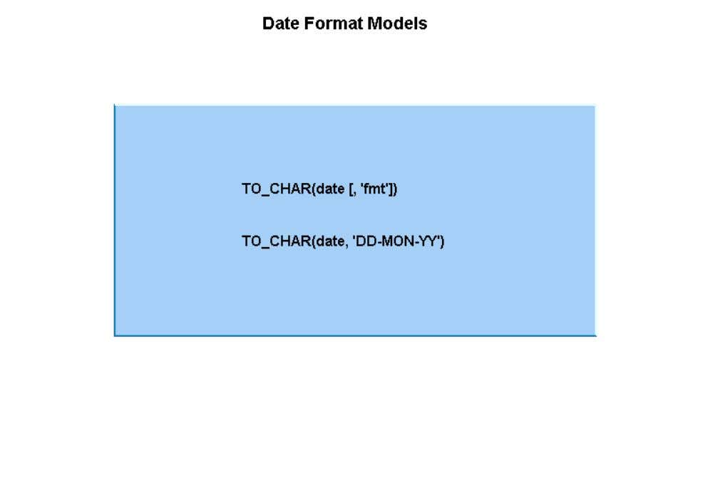 models are available. You are already familiar with the default format DD-MON-YY, which is one example