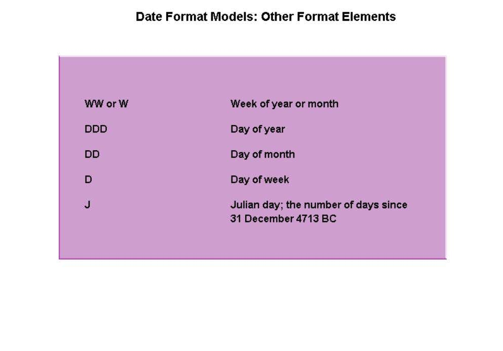 format model. Format model elements representing days and weeks are displayed. They are WW or W,