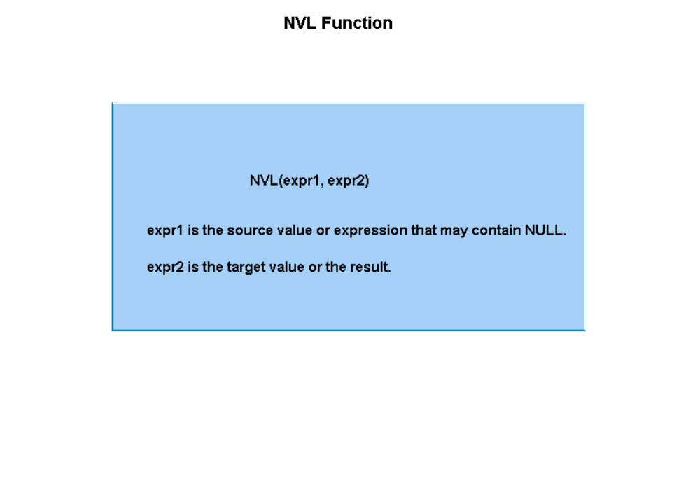 two arguments: expr1 is the source value or expression that may contain NULL, and expr2 is