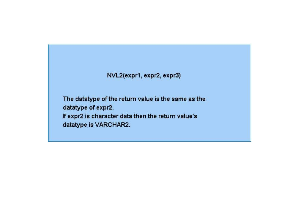 of the second expression. If the second expression is a character data, the return value's datatype