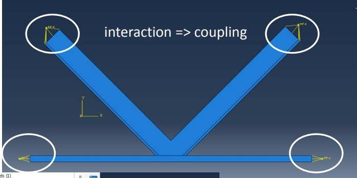 interaction => coupling