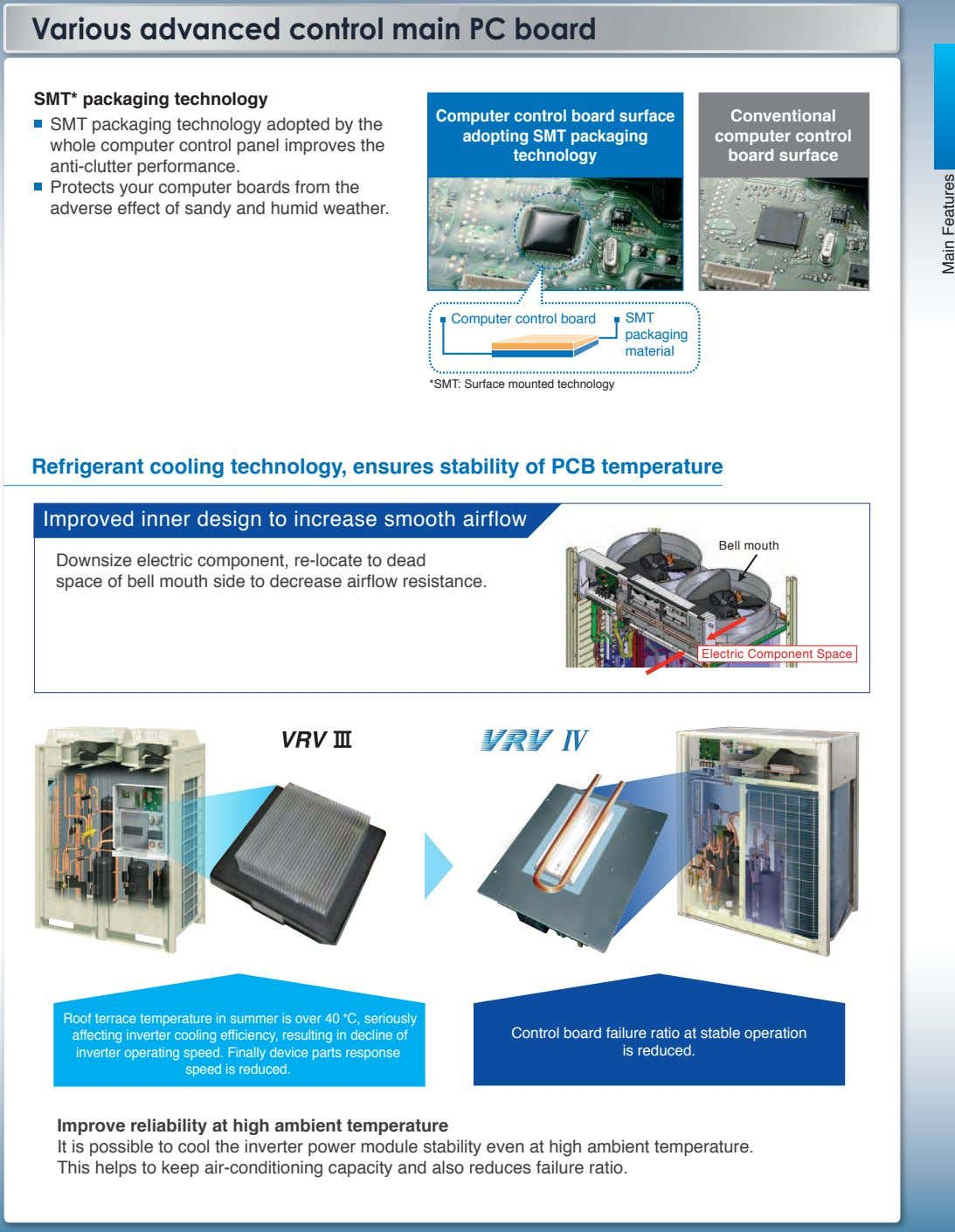 Various advanced control main PC board SMT* packaging technology Conventional SMT packaging technology adopted by