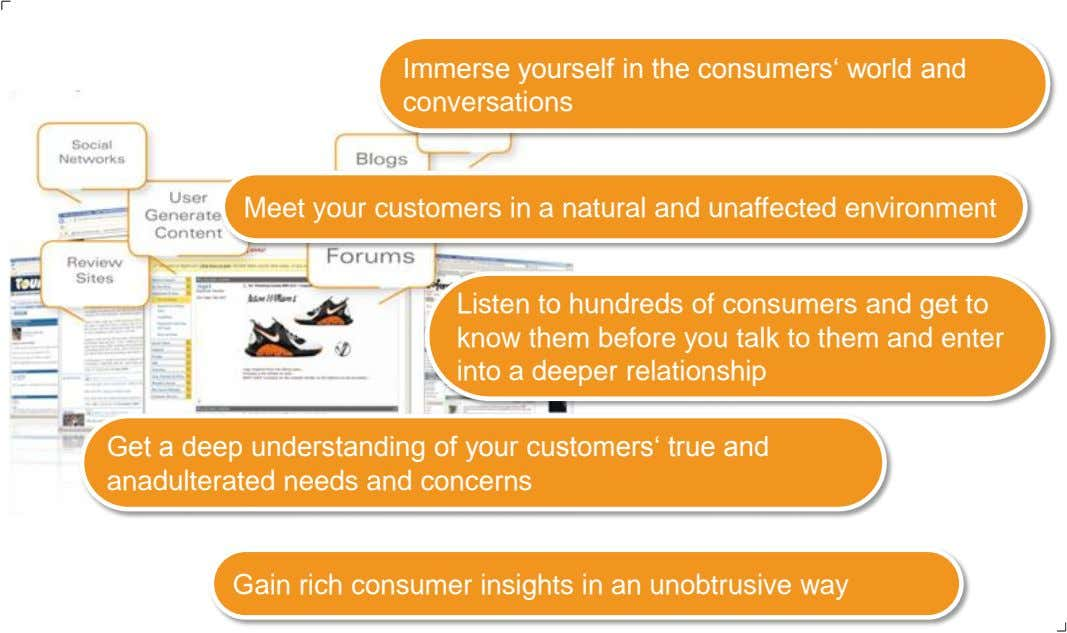 Immerse yourself in the consumers' world and conversations Meet your customers in a natural and