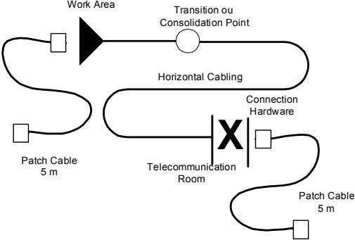 Work Area Transition ou Consolidation Point Horizontal Cabling Connection Hardware X Patch Cable Telecommunication