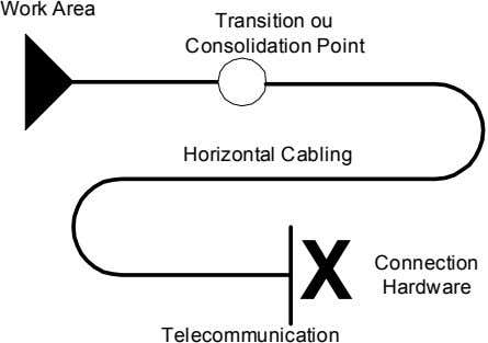 Work Area Transition ou Consolidation Point Horizontal Cabling X Connection Hardware Telecommunication