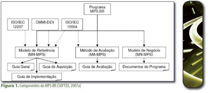 Figura 1. Componentes do MPS.BR (SOFTEX, 2007a)