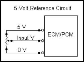 www.tech2tech.net Illustration 6-1 5-volt Reference vices can have a significant load requirement. The