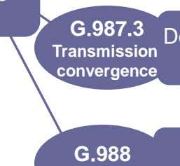 G.987.3 Transmission convergence