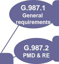 G.987.1 General requirements G.987.2 PMD & RE