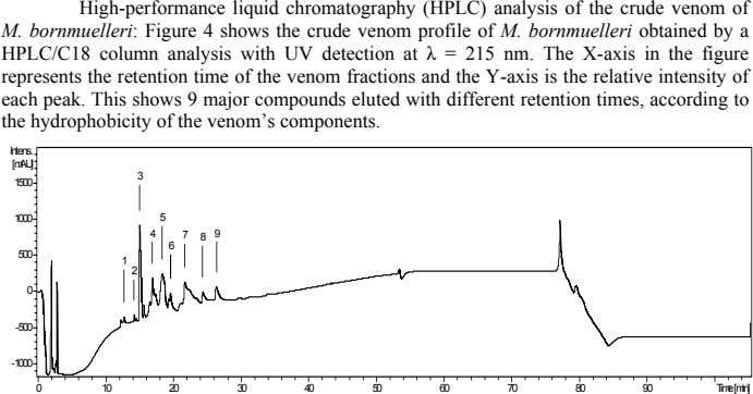High-performance liquid chromatography (HPLC) analysis of the crude venom of M. bornmuelleri: Figure 4 shows