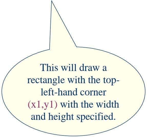 This will draw a rectangle with the top- left-hand corner (x1,y1) with the width and height