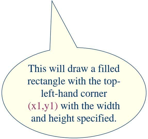 This will draw a filled rectangle with the top- left-hand corner (x1,y1) with the width and